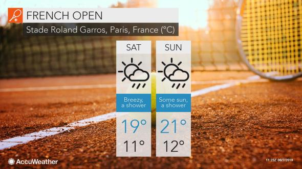 French Open 6/7