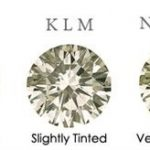 Acheter un diamant, la loi des 4 «C»